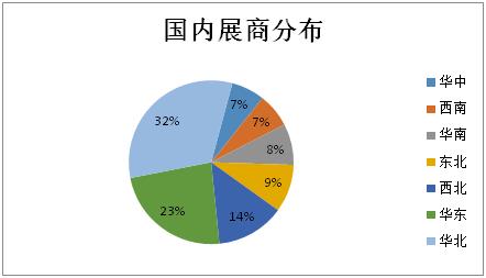 北京国际万博manbetx官网sports万博manxbet官网展商
